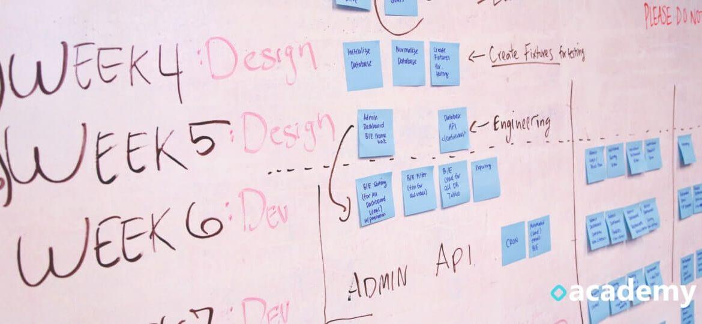Abaco Academy Blog - Magic Quadrant for Mobile App Development Platforms (MADP) - OutSystems e SAP